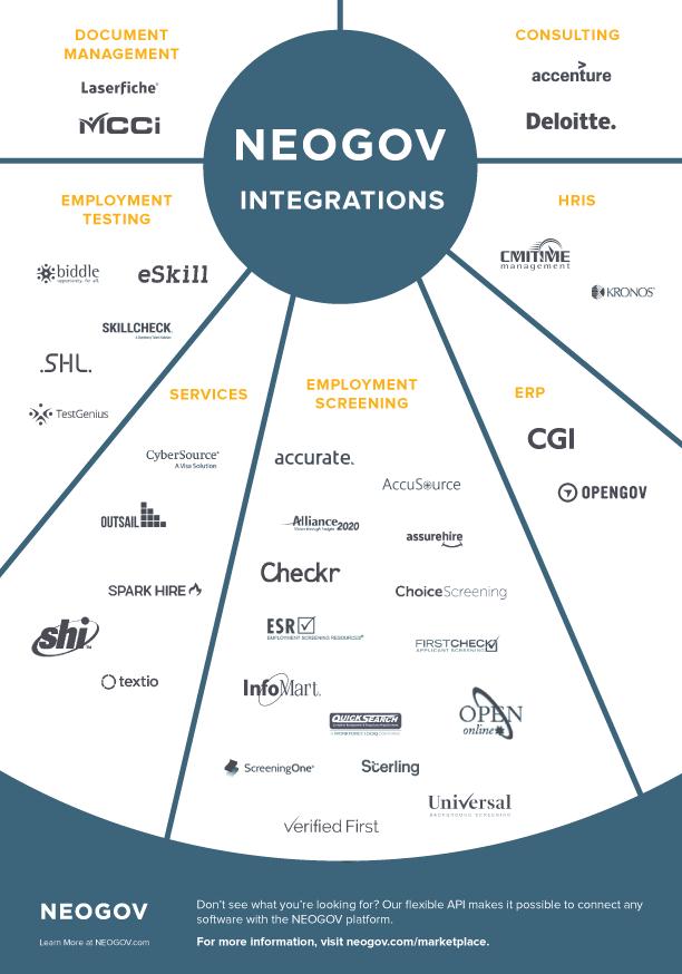 NEOGOV-Infographic-Integrations