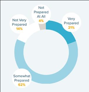 covid-19-survey-blog-figure-1