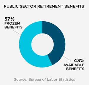 updated benefits chart 2